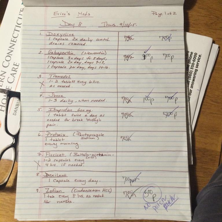 55 Med checklist